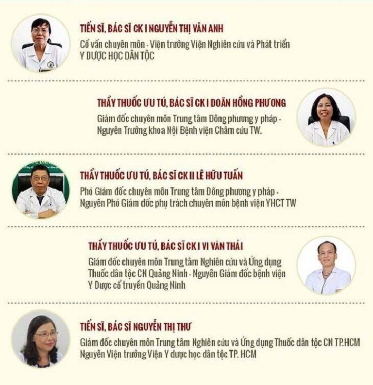 Đội ngũ bác sĩ và chuyên gia tại ĐPYP