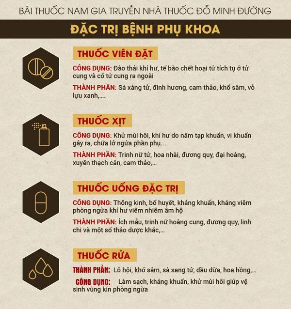 Phụ Khang Đỗ Minh - Bài thuốc nam quý chữa bệnh phụ khoa từ thảo dược